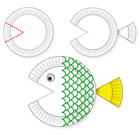Beach party games and ideas paper plate fish craft at for Paper plate fish