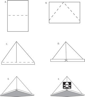 diy pirate hat template - pirate party ideas pirate party crafts pirate hat